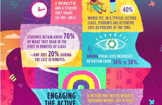 Realizar infografías