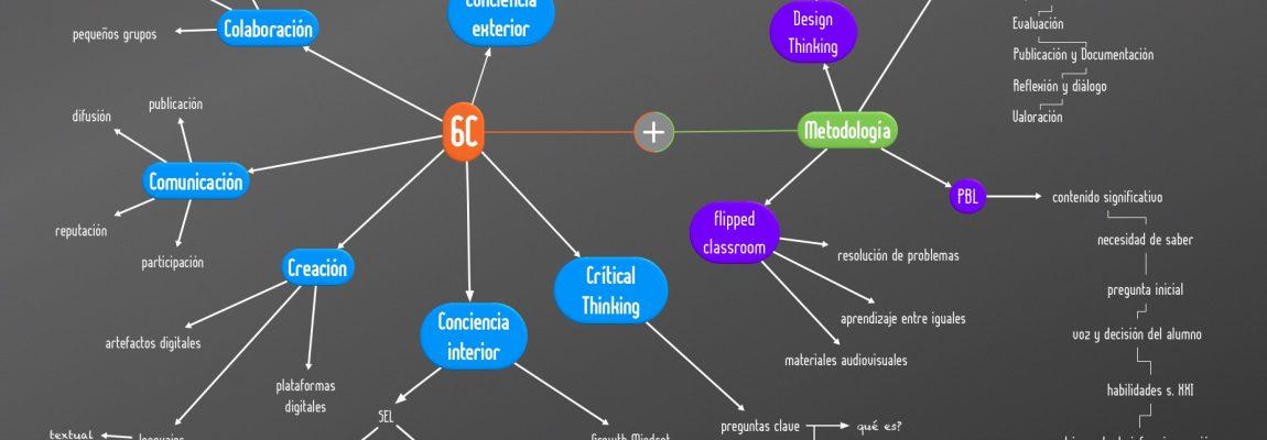 6Cs y metodología