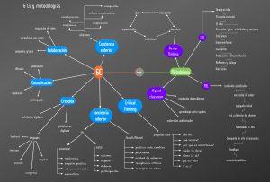 6cs_metodologias