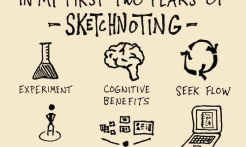 Visual note-taking o cómo escribir notas de otro modo
