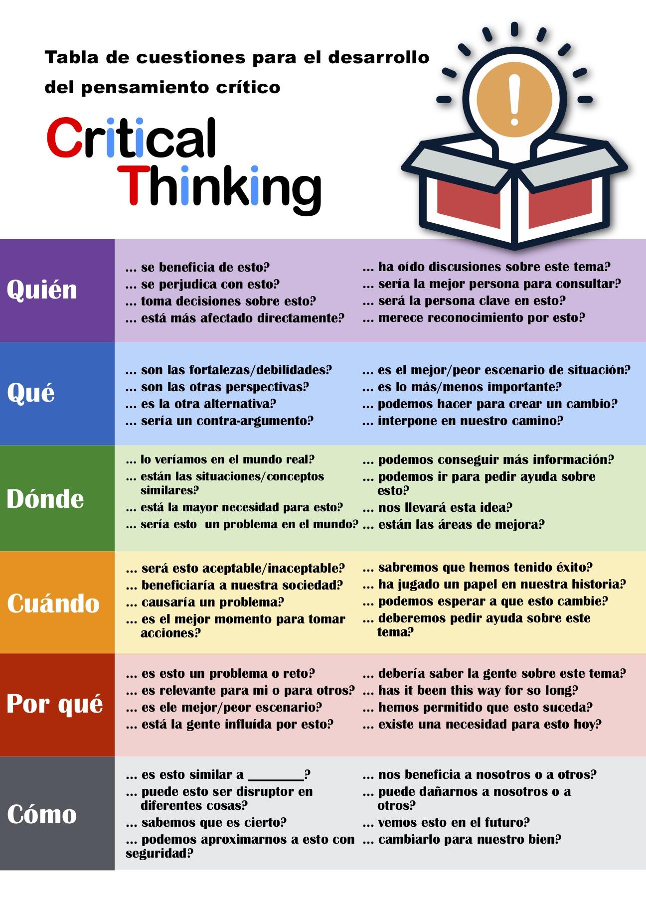 Pensamiento critico preguntas.jpg